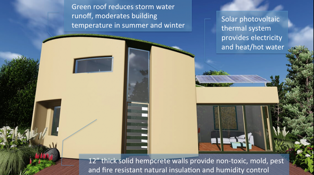 hemp homes tiny+ greenbuilt homes